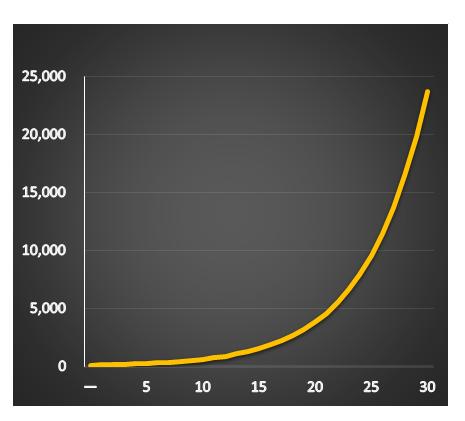 指数関数グラフ_02