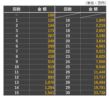指数関数グラフ_01